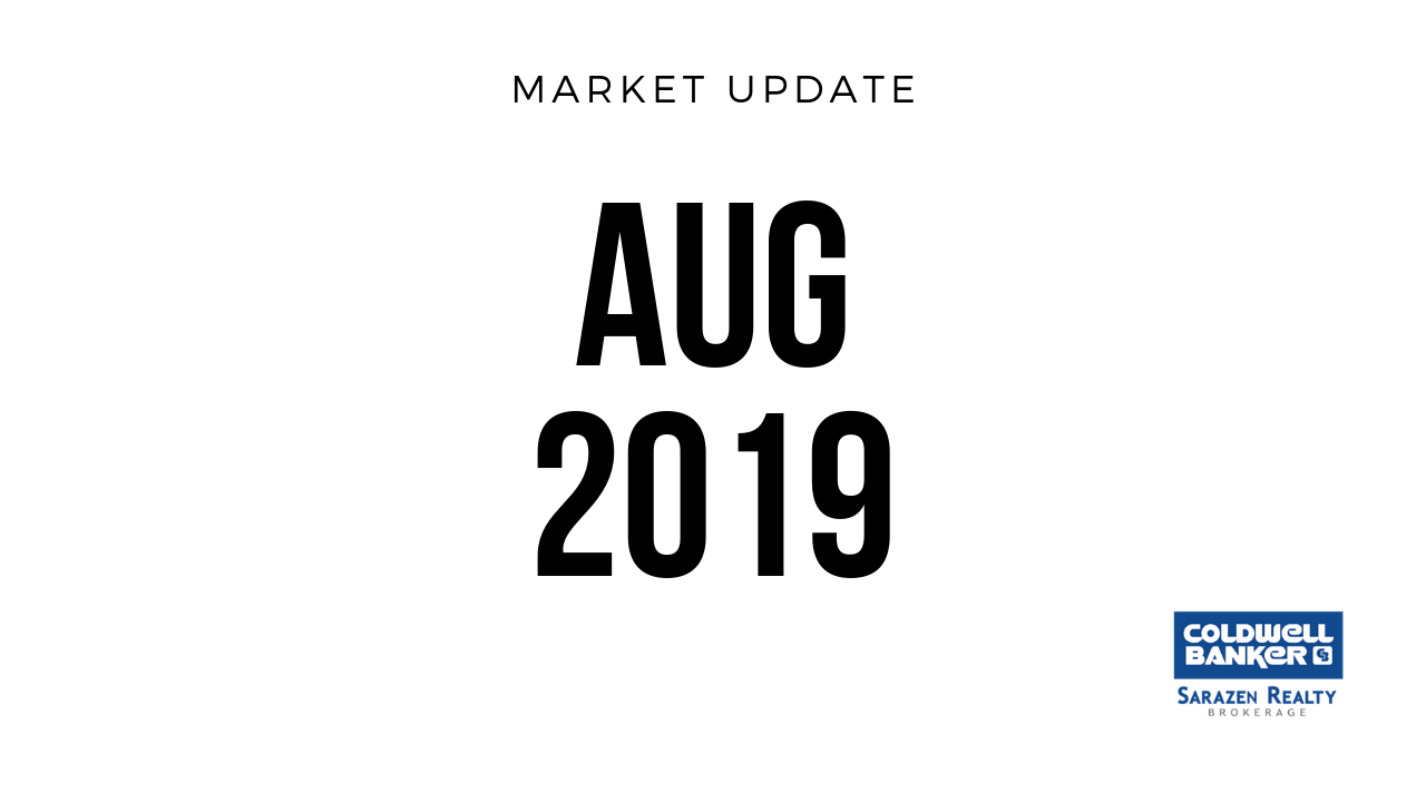 Market Update: Aug 2019