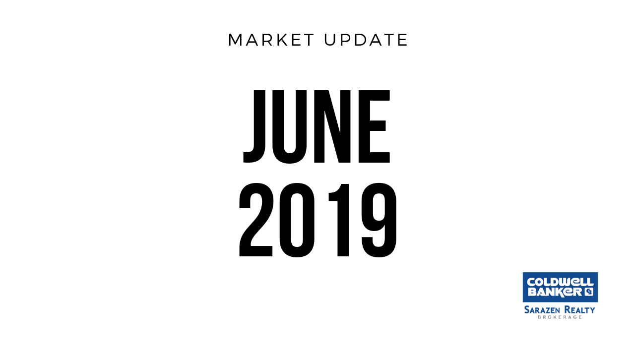 Market Update: June 2019