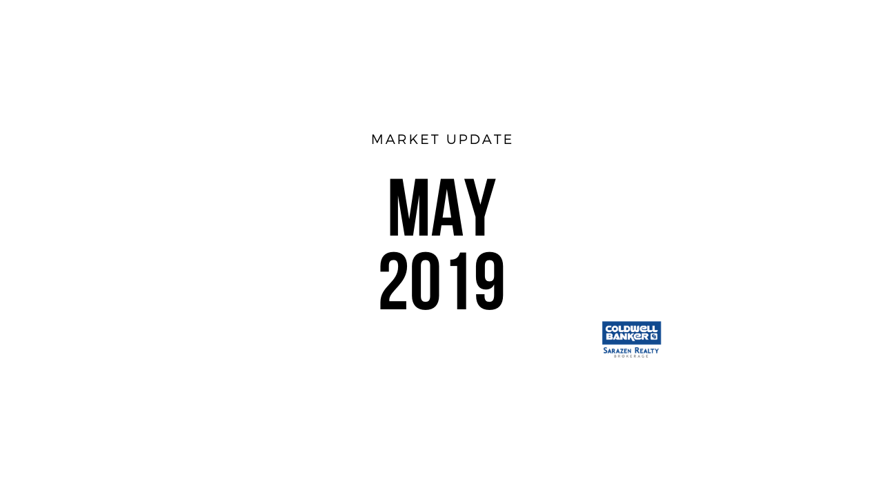 Market Update: May 2019