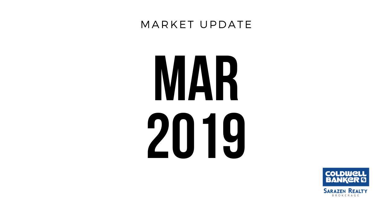 Market Update: March 2019