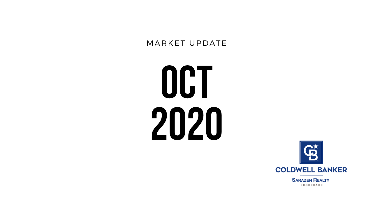Market Update: October 2020
