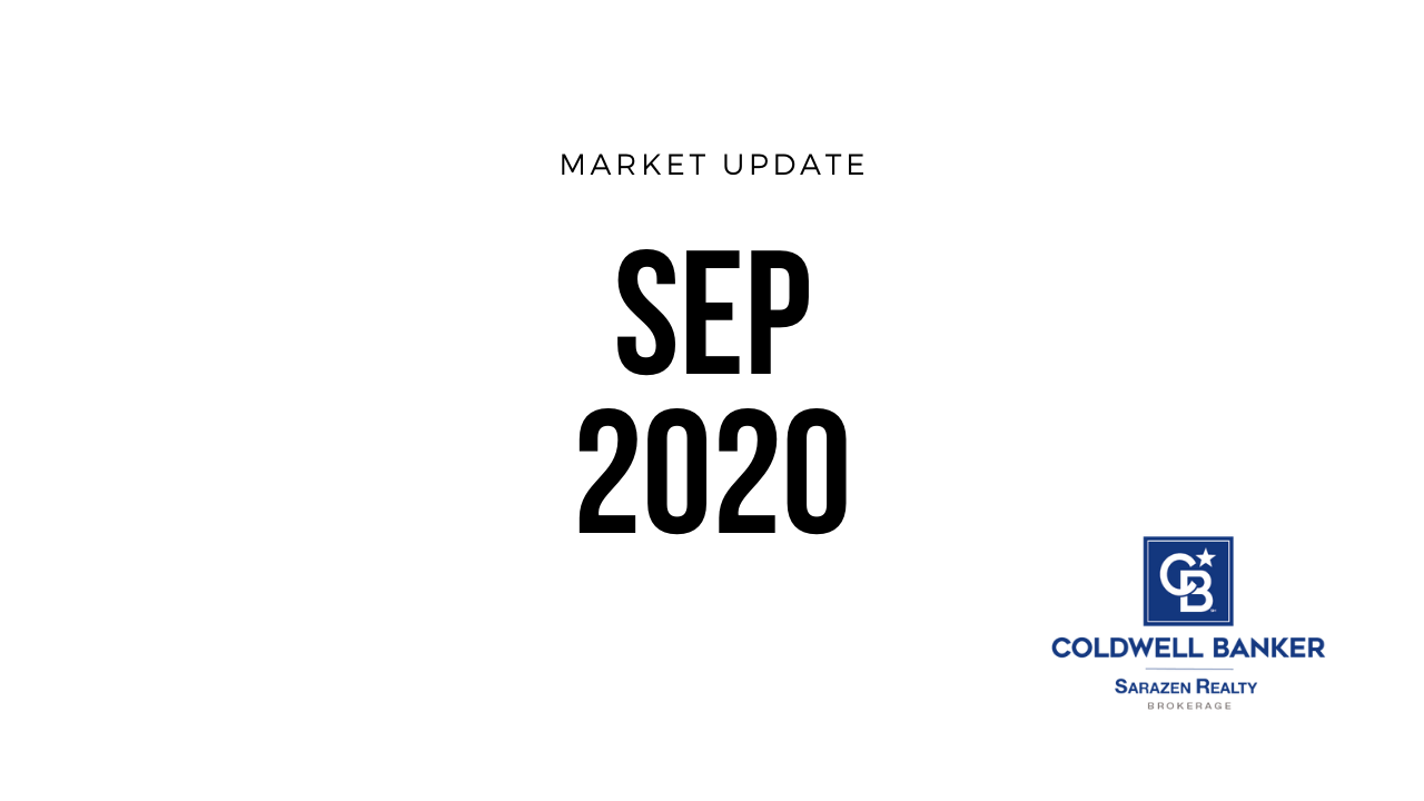 Market Update: September 2020